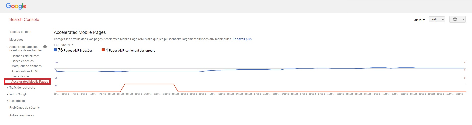 Rapport AMP de la Search Console